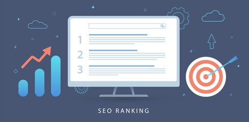 What are SERPs?